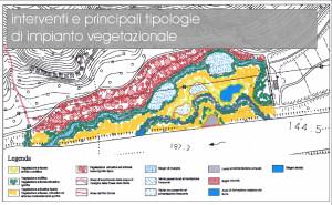 Adige - Rinaturalizzazione aree golenali
