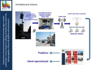 Aprilia_Diapositiva11
